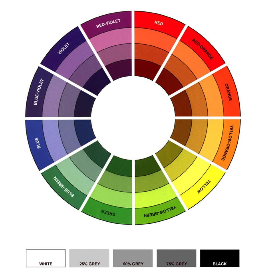 Color wheel complementary colors - Theory Of Color 12 Colour Wheel