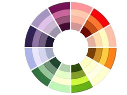 Artists Color Wheel - Tertiary Colors