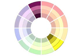 Theory Of Colour - Near Complementary Color Scheme