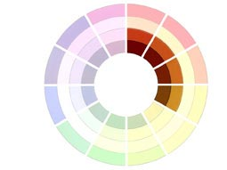 Theory Of Colour - Natural Color Scheme